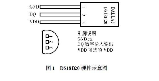 ds18b20 温度传感器在电动汽车电池管理系统中的应用
