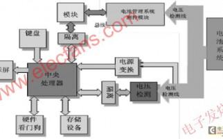 电池管理系统在奥运电动大巴中的设计应用