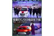 华厦新力合作系列车系银泰EX1/EX3