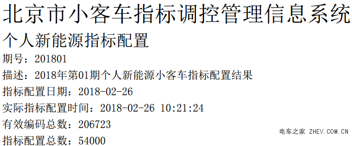 2018年北京新能源指标