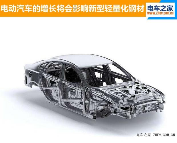 电动汽车的增长将会影响新型轻量化钢材