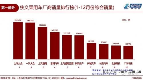 吉利汽车稳稳前进,年销超150万辆,同比增长20%