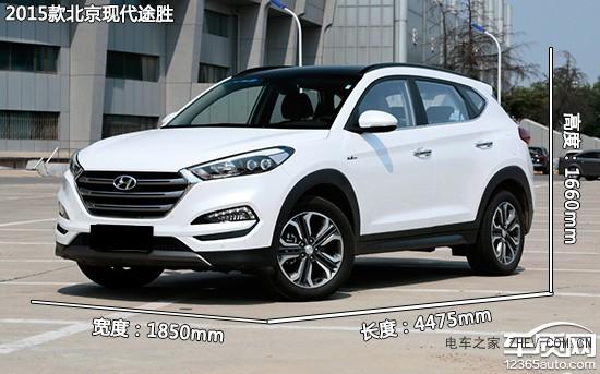 北京现代途胜新老款车型对比