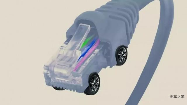 自动驾驶汽车究竟需要多高的网速