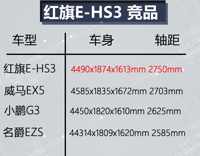 红旗E-HS3