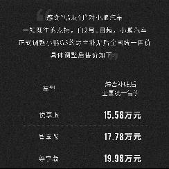 车云晨报 | 小鹏汽车上调G3补贴后售价,蔚来完成发行6.5亿美元可转债 【图】
