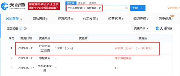 广州小鹏注册资本变更为2亿元人民币 【图】