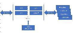 铁电随机存储器F-RAM在动力电池管理上的应用 【图】