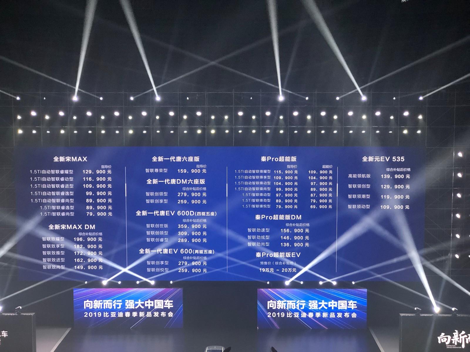 """""""9+1""""产品矩阵,比亚迪开发布会的背后逻辑 【图】"""