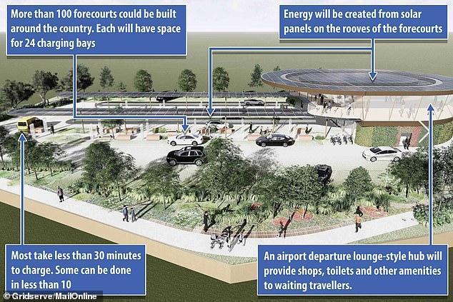 英国试点电动汽车太阳能充电站 【图】