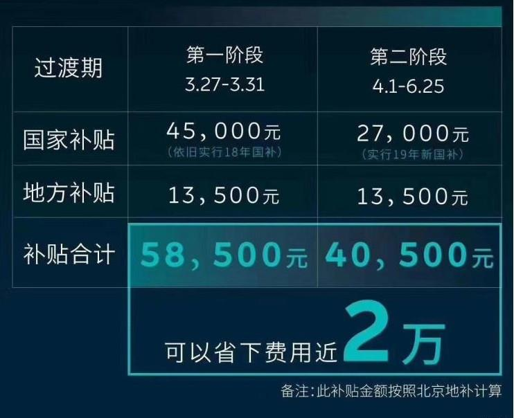 哪吒N01全系涨价7000元,还有这些新势力车型购买价也变了!
