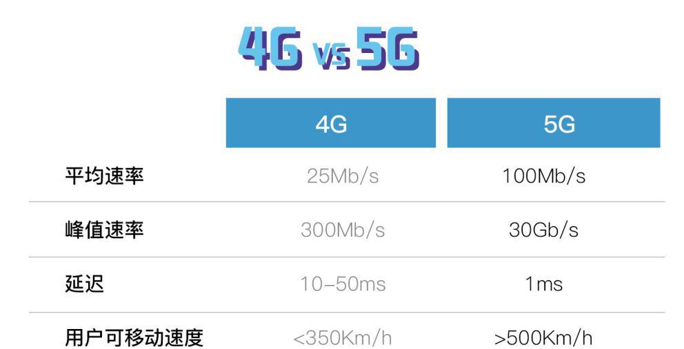 中国品牌傲势无人机 助力5G通信发展 【图】