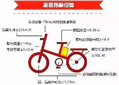 电动车新国标实施后,中国电动自行车行业迎来新国标大考