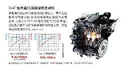 1.2T发动机到底够不够用?车企为何都在推1.2T车型?