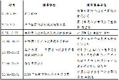 """关于邀请参加""""2019客车行业形势分析报告会""""的通知"""