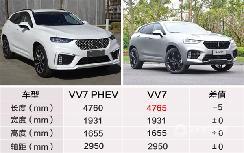 长城汽车WEY VV7插混版曝光 动力提升油耗下降79%