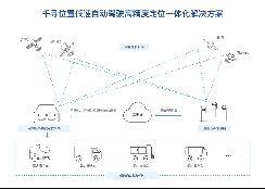 宝马合作ANSYS打造首个自动驾驶仿真工具链 【图】