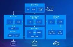 车辆电气化推动对于新型微控制器的需求 【图】