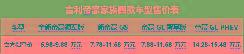 售价6.98-15.48万元,吉利帝豪家族四款车型焕新上市 【图】