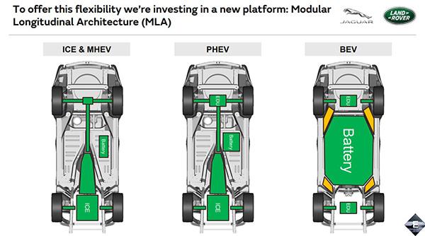 新一代XJ EV或搭90.2kWh电池组,捷豹路虎电气化进程加速 【图】