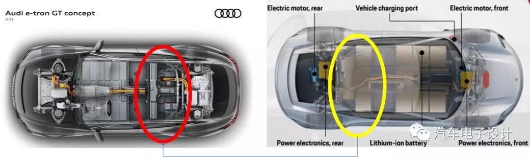 """奥迪E-tron GT的电池系统:一场""""蓄谋已久""""的升级 【图】"""