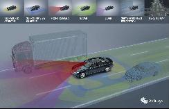 宝马、戴姆勒、奥迪的自动驾驶战略分析 【图】