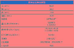 风神奕炫引潮预售,千万购车基金震撼来袭 【图】