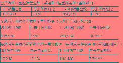 日产中国和东风日产创下8月及1-8月最佳销量纪录 【图】