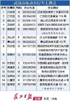 武汉公布15个电动自行车上牌点,可延长办理时间