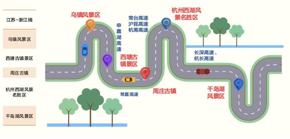 中山国旅行社