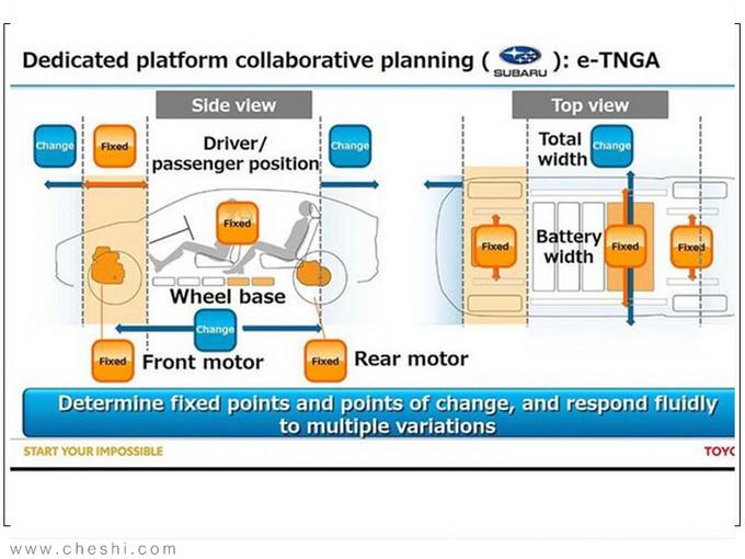 丰田将推3款纯电动车 C-HR领衔-将进入中国市场-图5