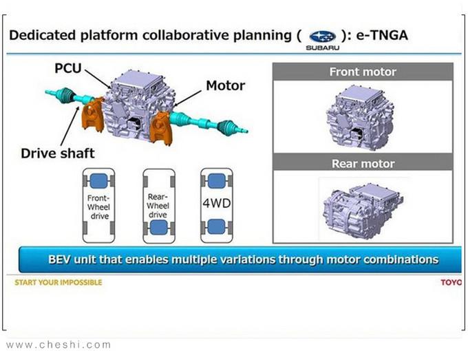 丰田将推3款纯电动车 C-HR领衔-将进入中国市场-图6