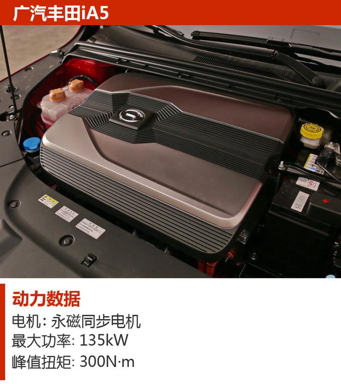 车市严选续航里程超500km的高品质纯电动轿车-图10