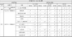 小鹏汽车系统1.6.1版本正式推送 可手机远程升级
