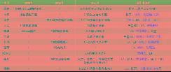 中国电动化至暗时刻的9大产业趋势