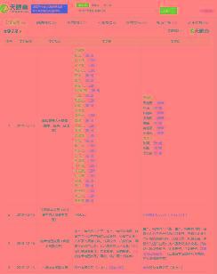 奇瑞汽车29位高管集体退出,注册资本增至54.7亿
