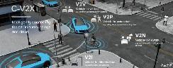2020 CES:哈曼展示V2P道路安全技术