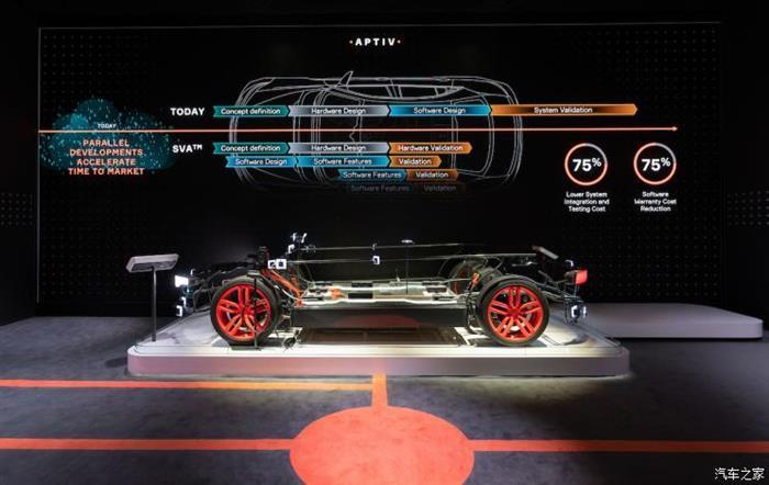 前瞻技术,自动驾驶,安波福,安波福现代,智能汽车架构