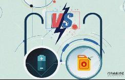 罗兰贝格:纯电是大方向,插电混动、增程式都是过渡产品