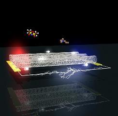 日本科学家用金属碳纳米管制热电装置 将汽车发动机废热转化成电能