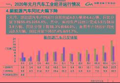 中汽协:1月新能源汽车预计销售4.4万辆,同比下降54.4%
