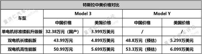 蔚来EC6 追得上国产特斯拉Model Y吗?