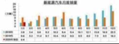 续航提升/配置升级 2020款帝豪GSe售10.99万起 【图】