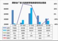 """92%以上的中国汽车销量已被病毒""""吞噬""""! 【图】"""