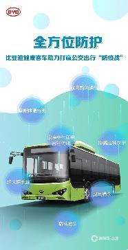 """健康客车成新宠,比亚迪助力打赢公交出行""""防疫战"""""""