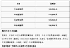 """""""最便宜""""的德系中型SUV 捷达VS7尝鲜价:10.68万元起 【图】"""