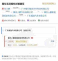 """小鹏汽车收购广州福迪,开启""""自造""""模式! 【图】"""