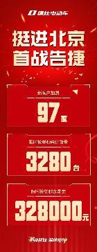 硬核捷报丨97家加盟!绿佳北京首战再次刷新区域营销新模式