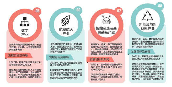 产量,东风本田,疫情,武汉汽车供应链企业,武汉汽车企业