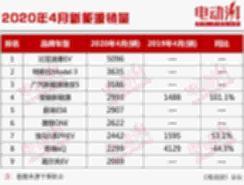 零跑T03正式上市 补贴后售价6.58-7.58万元 【图】